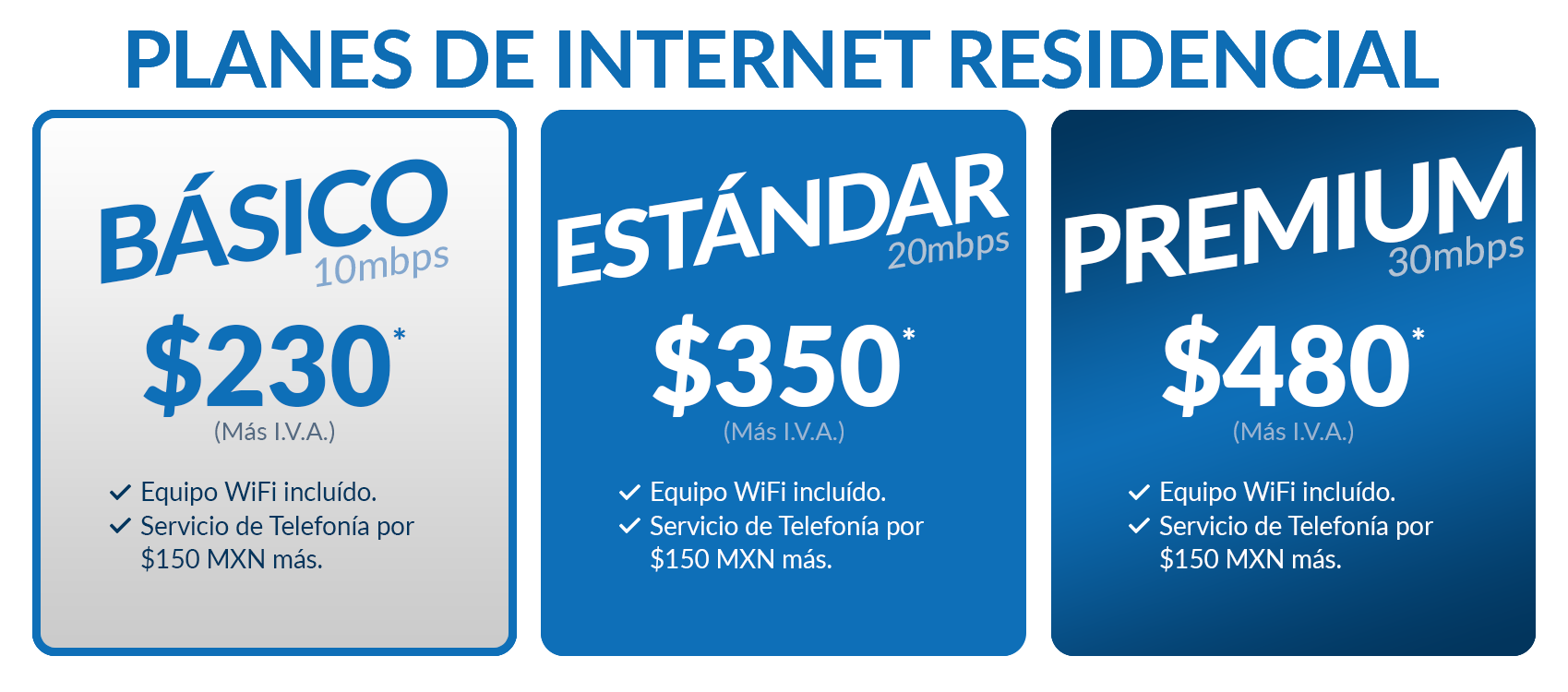 PlanessResidenciales